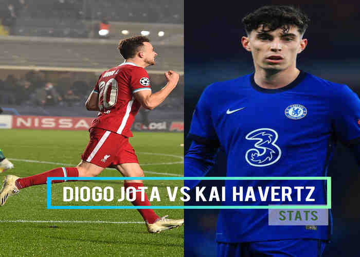 Diogo Jota vs Kai Havertz don't compare them, See their stats here