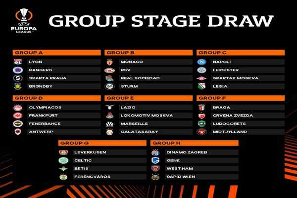 UEFA Europa League 2021/22 Final Draw: Leicester City face Napoli in Groupstage